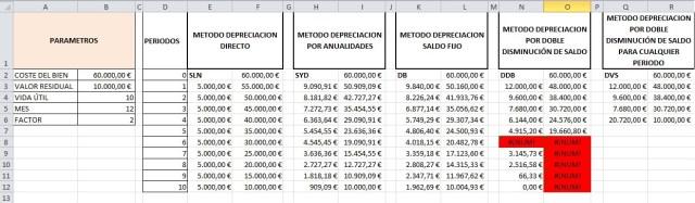COMPROBAR SI EXISTEN ERRORES EN LAS FORMULAS DE NUESTRO ARCHIVO CON VBA3