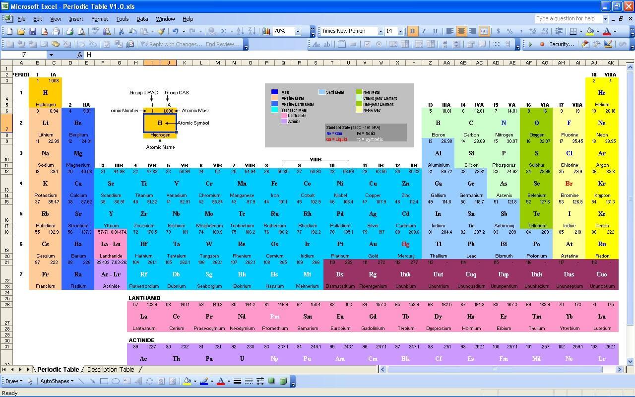 Glampamen Dynamic Periodic Table
