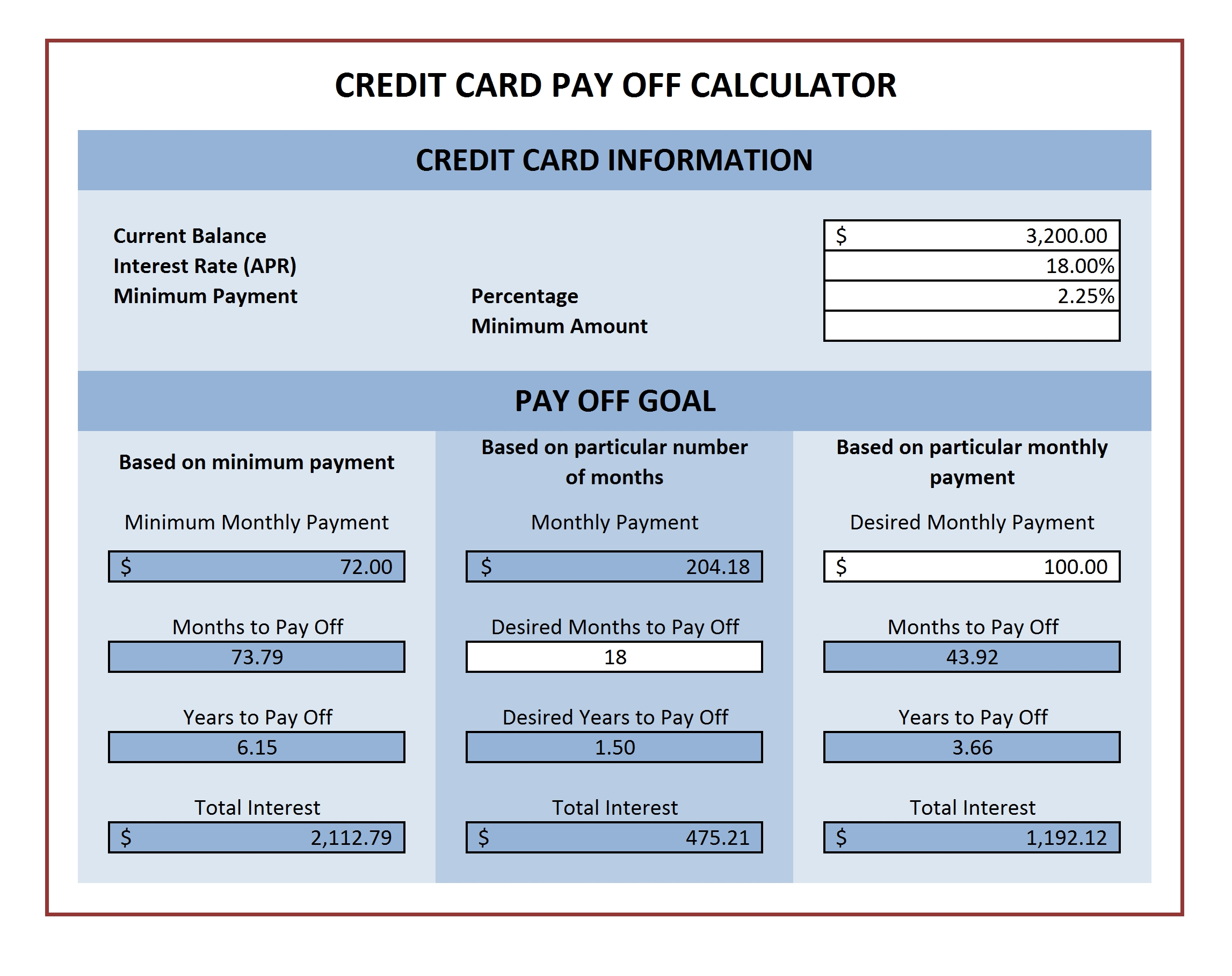 Amazing Credit Card Payoff Calculator Excel Templates