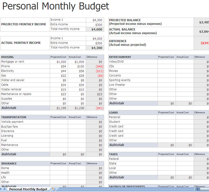 How Does A Monthly Budget Worksheet Help You Free Worksheets – How Does a Monthly Budget Worksheet Help You