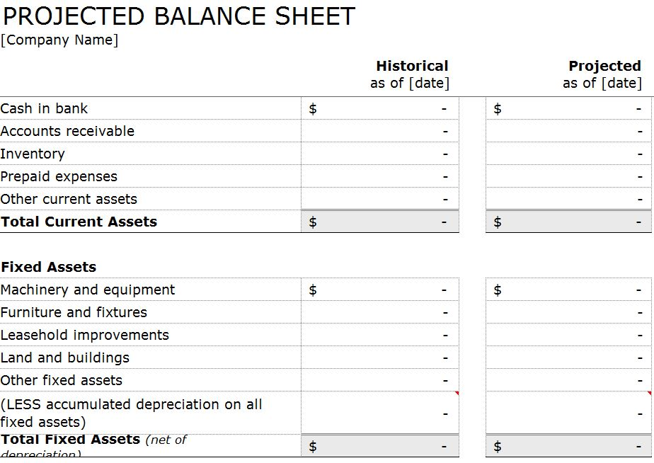 Financial Balance Sheet Template. Basic Statements You Need To