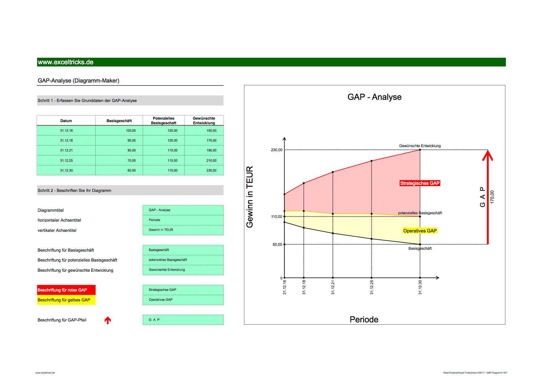 Beste Excel Lückenanalyse Vorlage Ideen - Beispiel Wiederaufnahme ...