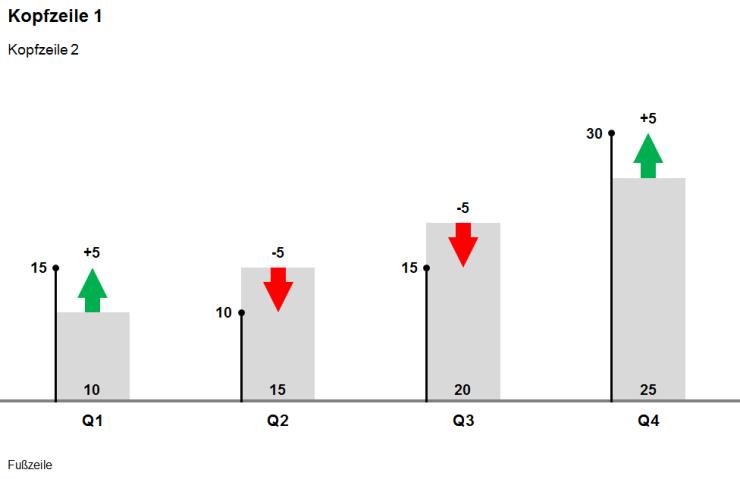 0006 - Abweichungssäulendiagramm.png