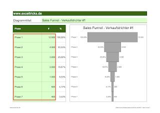 0027 - Sales Funnel 1b