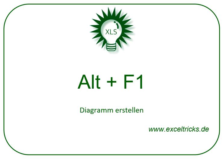 Alt + F1