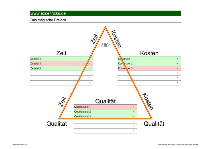 Das-magische-Dreieck.png