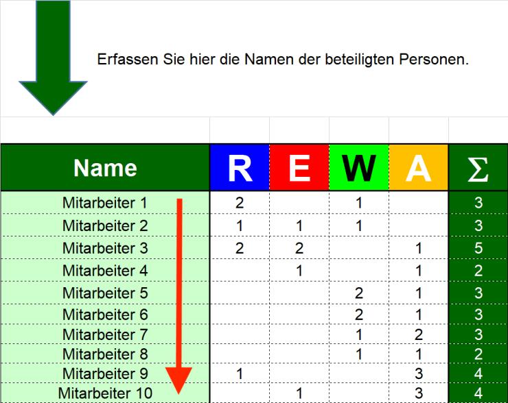 REWA-04