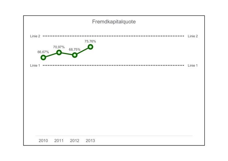Fremdkapitalquote-03