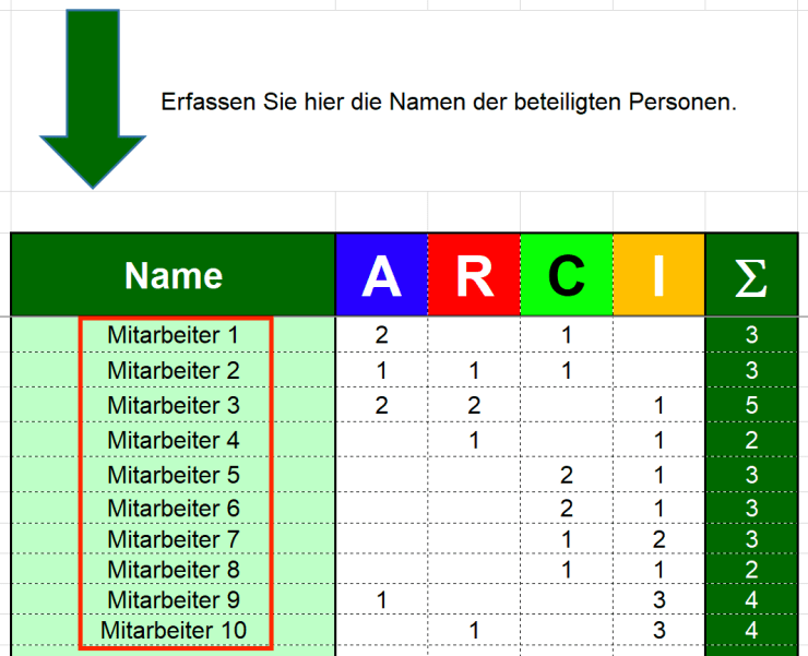 ARCI-03
