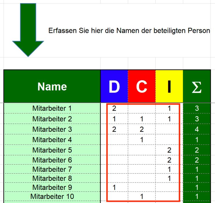 DCI-03