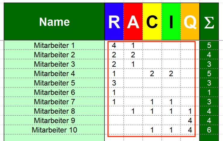RACIQ-04