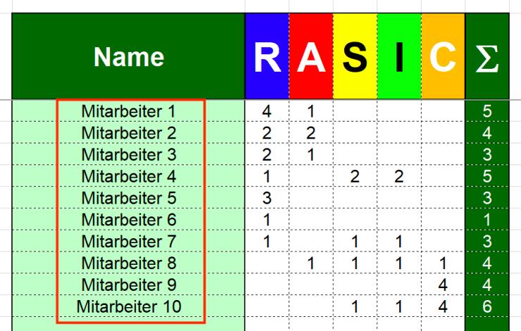 RASIC-03