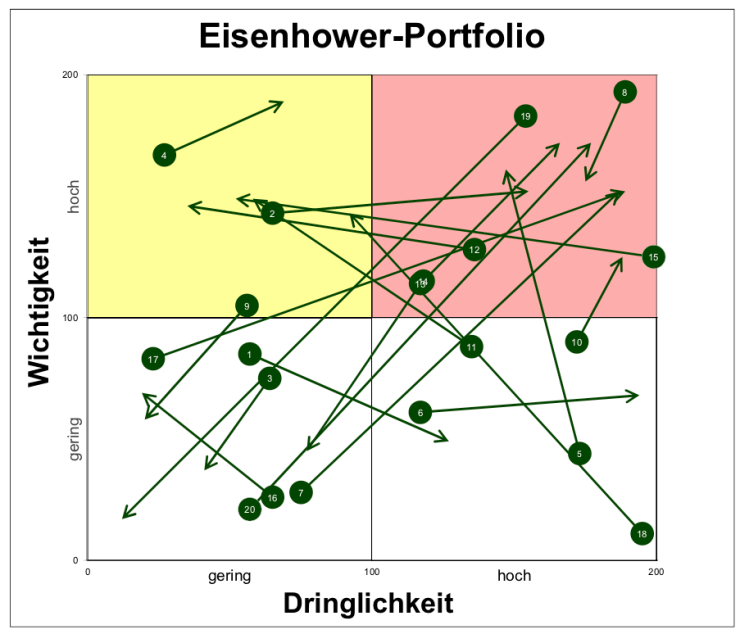 Eisenhower-Portfolio-02