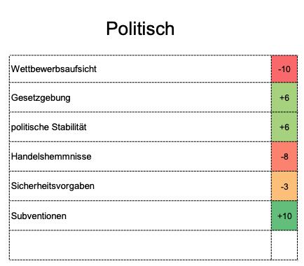 PEST-Dashboard-02c