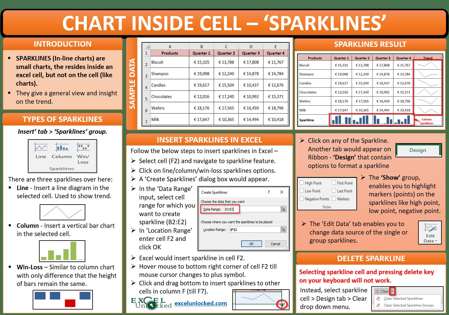 Sparkline In Excel