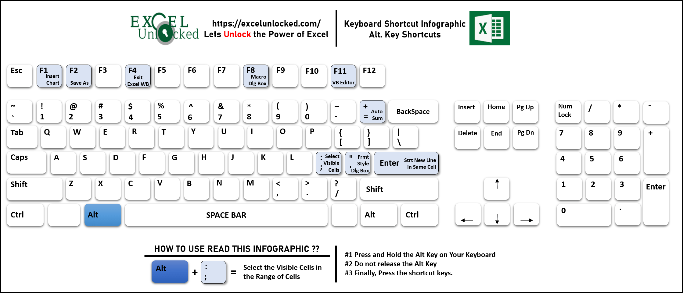 Learn Excel Keyboard Shortcut In Infographic