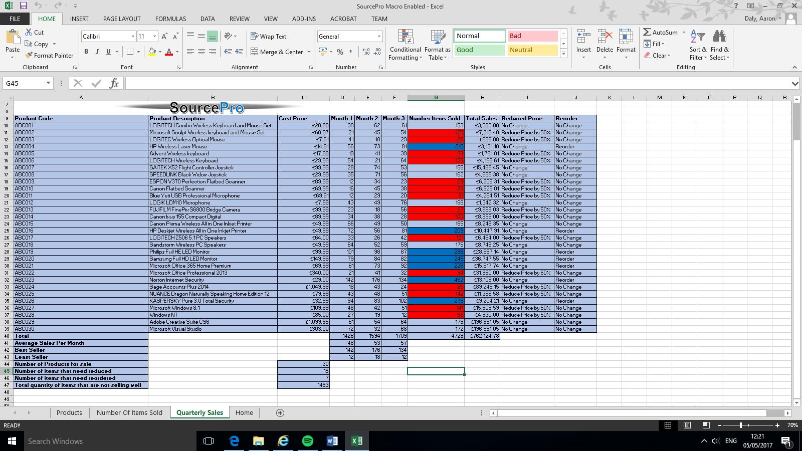 Total Average Maximum And Minimum Excel Userguide