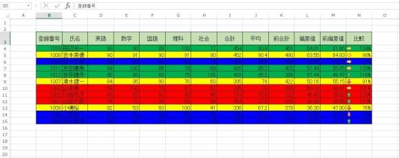 Sort オブジェクト 使用例(値の並べ替え)