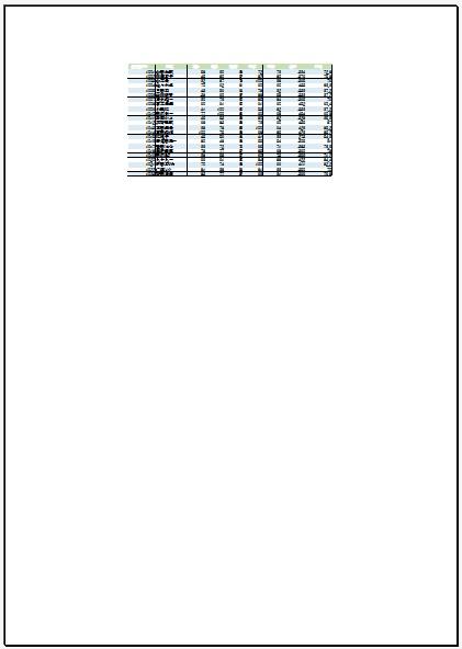 PrintCommunication プロパティ 使用例