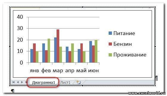 Program live online în rusă. Diagramă live pentru opțiuni binare online. Cum să-l folosească