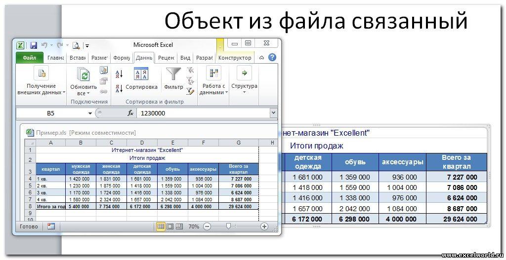 Cum se face un grafic în Excel dintr-un tabel. Cum se construiește un grafic în Excel