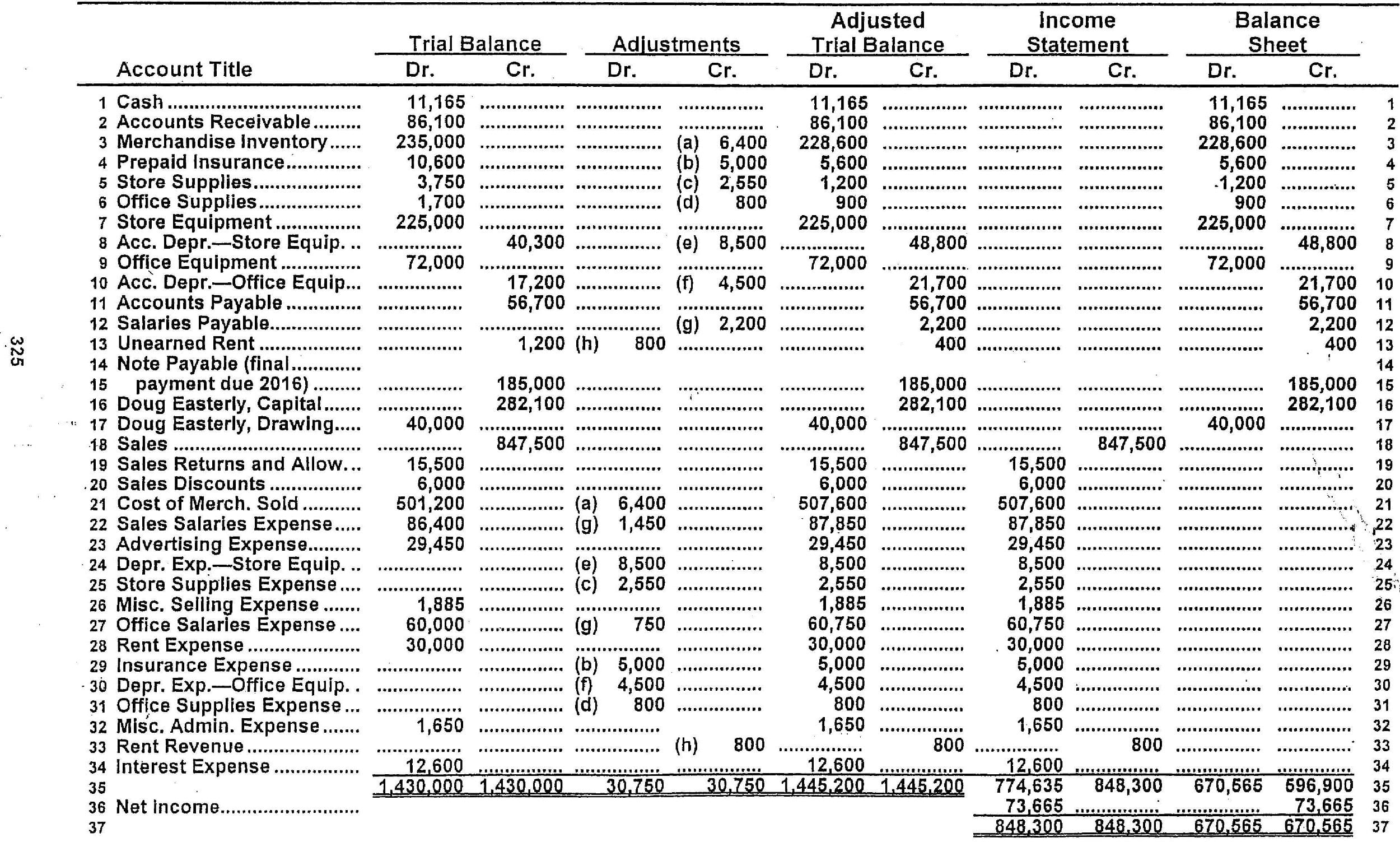 Income Statement Worksheet