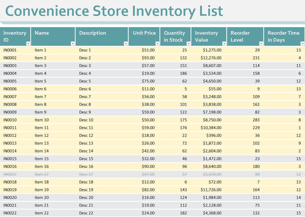 Blank Inventory Sheets To Print Supply Inventory