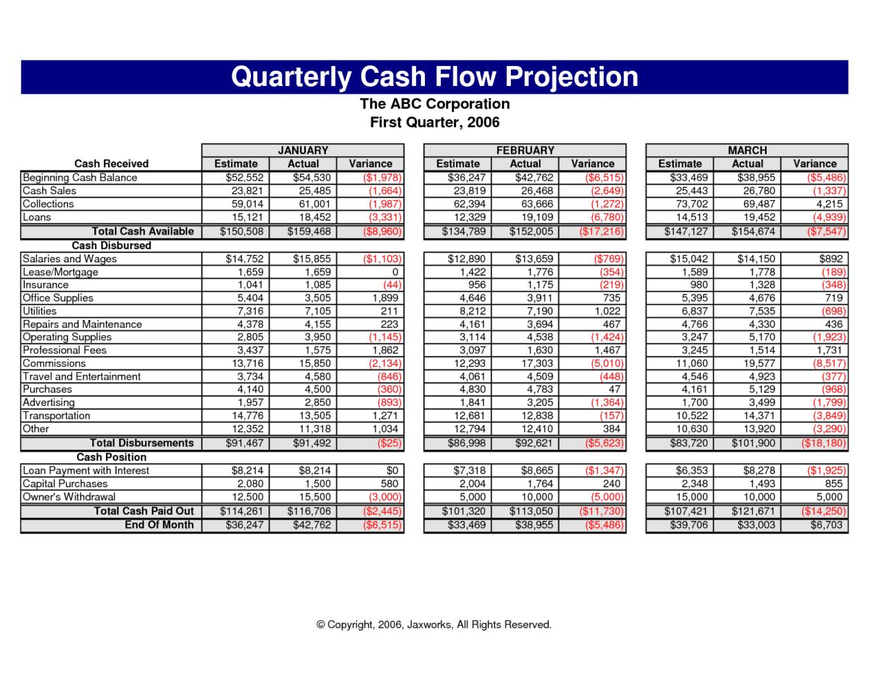 Cash Flow Excel Spreadsheet Template Cash Flow Spreadsheet Spreadsheet Templates For Busines