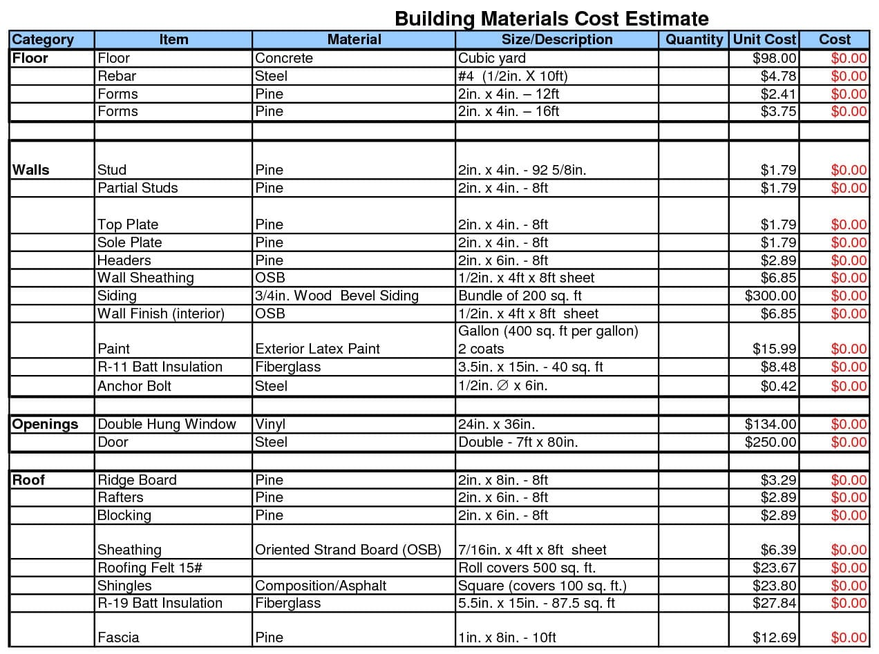 Estimating Spreadsheet Template Spreadsheet Templates For