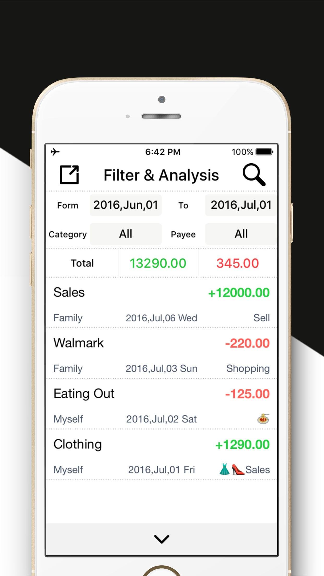 Spending Tracker Spreadsheet Daily Expenses Tracker