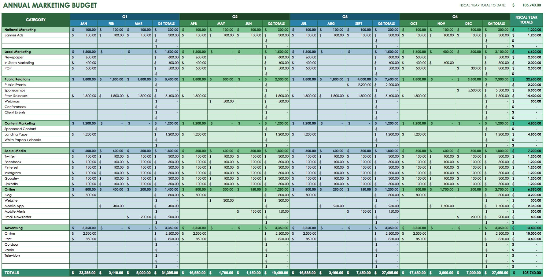 Free Monthly Budget Worksheet Template Budget Spreadsheet