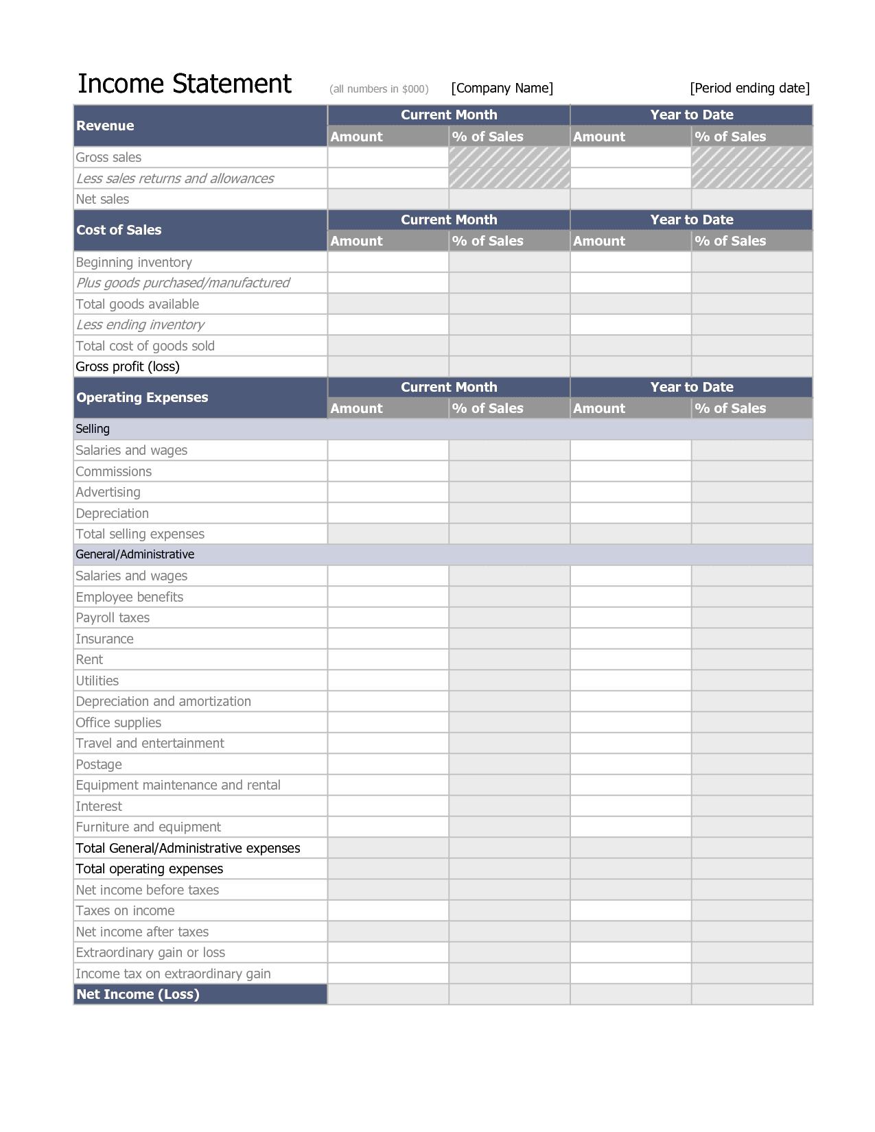 Business Expense Spreadsheet Template Free Spreadsheet
