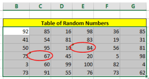 circled_random_data