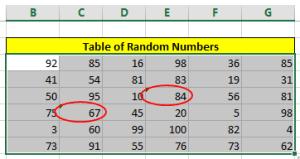 circled_random_data