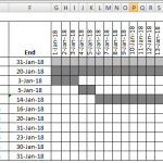 Creating Project Timeline or Gantt Chart with MS Excel