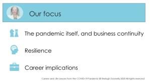 Pandemic-C&L-Lessons-agenda-copyright-Shelagh-Donnelly