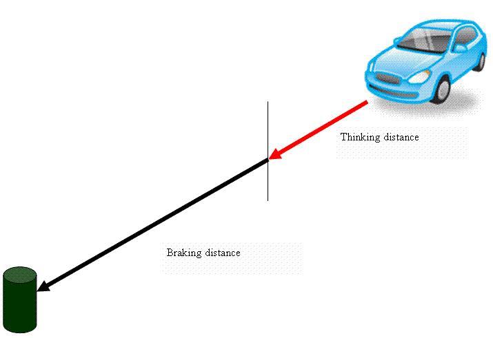 How Get Vehicle Dealer License