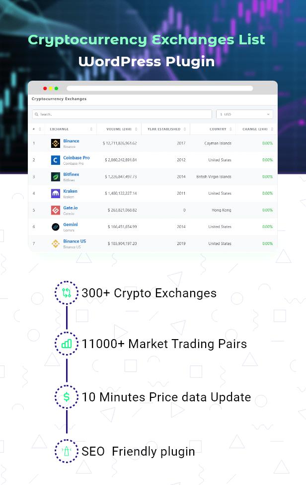 ExchangePress - Cryptocurrency Exchanges List - WordPress Plugin - 2