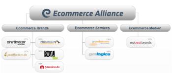 Ecommercealliance