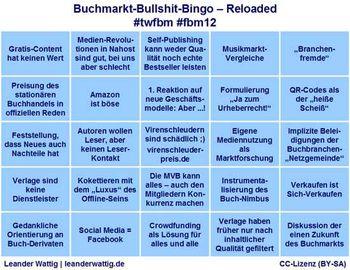 Buchmarktbullshitbingo2012