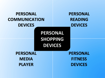 personaldevices