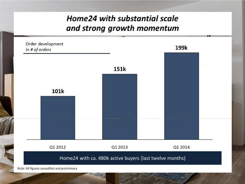 home24growth