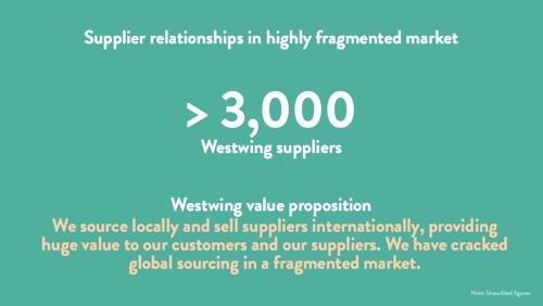 westwingsuppliers