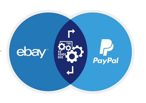 ebaypaypalzr