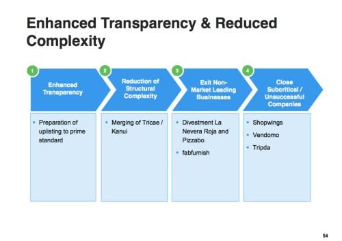 rockettransparency