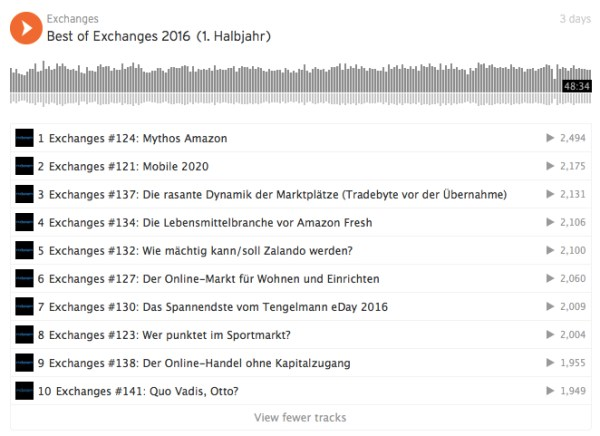 exchanges2016H1