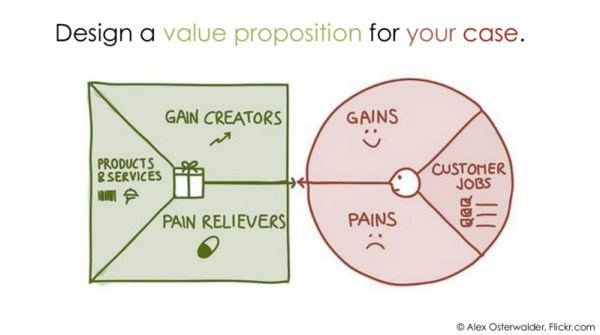 valueproposition
