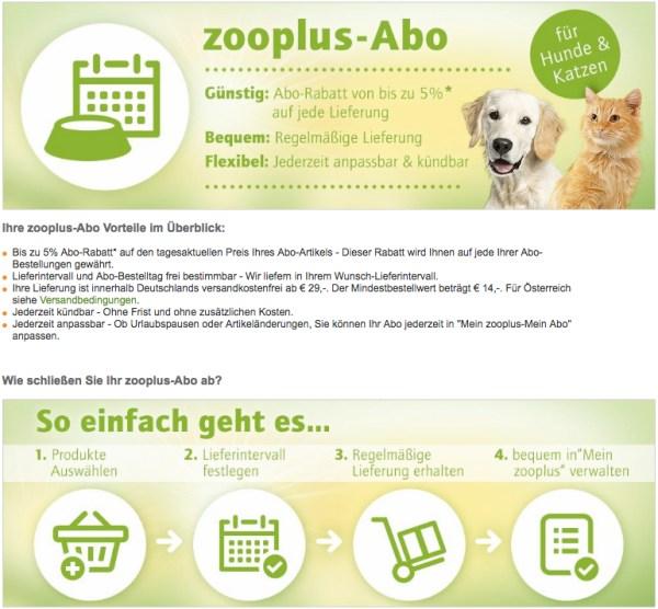 zooplusabo