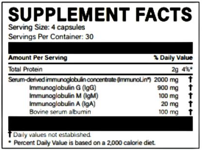 MegaIG Ingredients