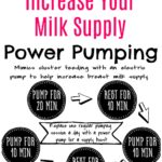 Power Pumping for Milk Supply